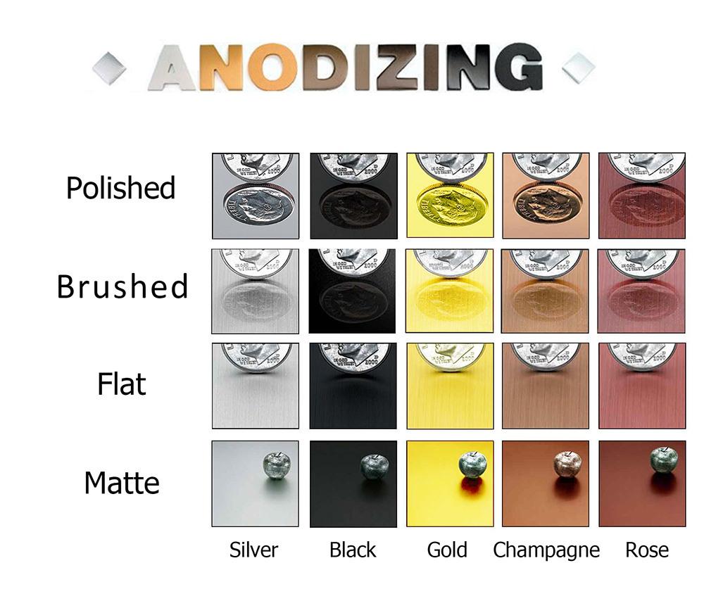 Aluminum anodizing profile